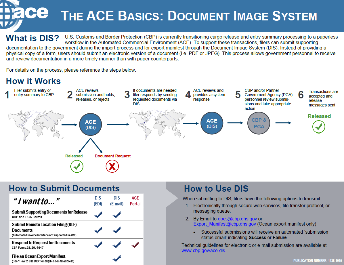 ACE and Automated Systems | U S  Customs and Border Protection