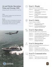 AMO Vision and Strategy 2030 Slick Sheet