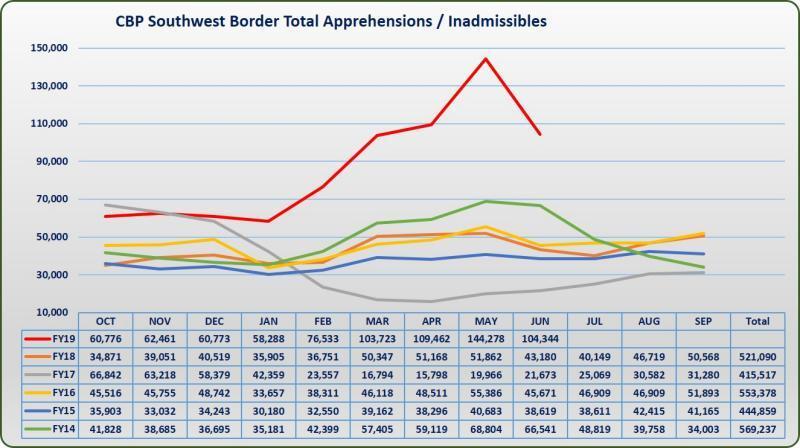 FY19TD_JUN_SWB_Migration graphic