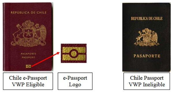 A graphic showing the difference between an e-Passport and a non e-Passport.