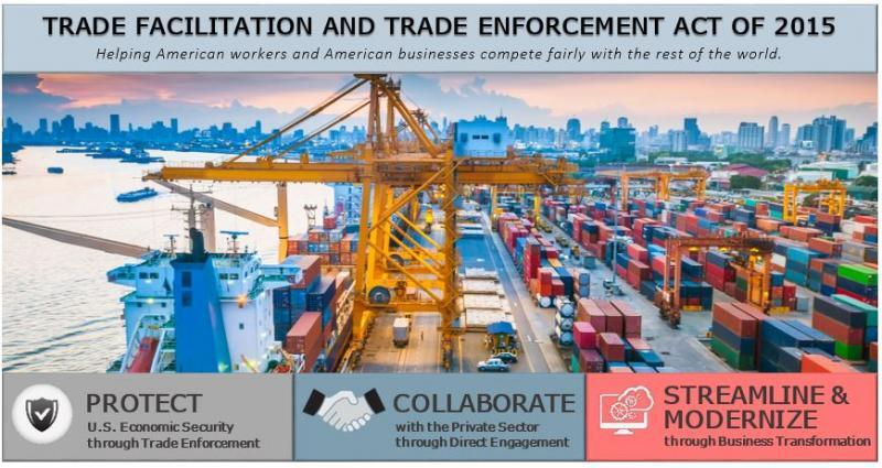 TFTEA Infographic highlighting CBP's efforts to implement the Act.